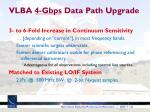 vlba 4 gbps data path upgrade