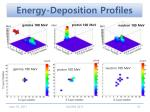 energy deposition profiles