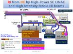 ri from iff by high power sc linac and high intensity stable hi beams