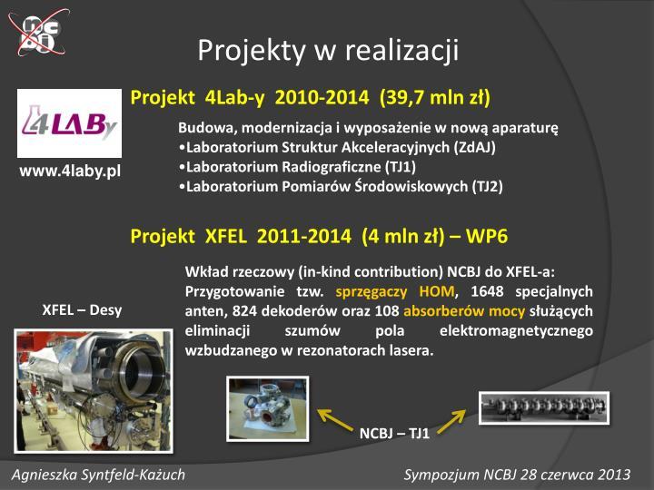 Projekty w realizacji