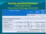 rencana anggaran madrasah daftar biaya satuan tahun dasar perhitungan 2013 2014