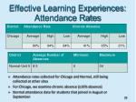 effective learning experiences attendance rates