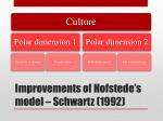 improvements of hofstede s model schwartz 1992