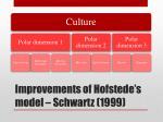improvements of hofstede s model schwartz 1999