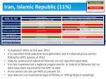 iran islamic republic 11