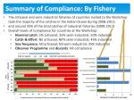 summary of compliance by fishery
