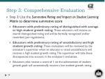 step 3 comprehensive evaluation