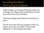 sounding the alarm the ticking time bomb