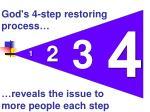 god s 4 step restoring process