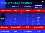 types of sermon structure