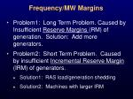 frequency mw margins