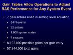 gain tables allow operations to adjust ras performance for any system event