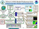 noaa s nws model production suite expansion into space weather and coastal prediction