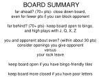board summary
