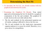 determining the best fit