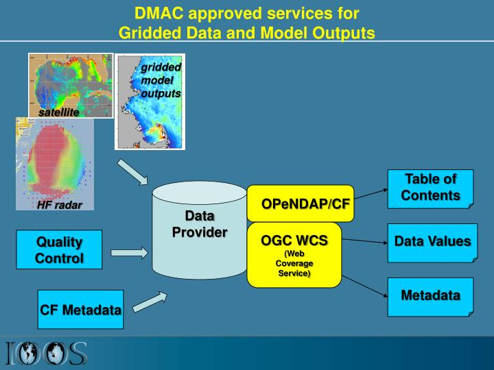 Dmac approved services for gridded data and model outputs