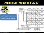 arquitetura interna da rom 3