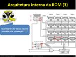 arquitetura interna da rom 31
