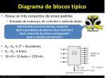 diagrama de blocos t pico1