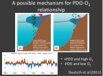 a possible mechanism for pdo o 2 relationship