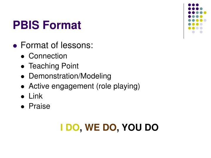 PBIS Format