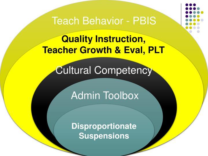 Teach Behavior - PBIS