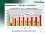 management of chronic conditions