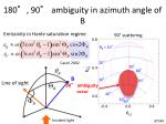 180 90 ambiguity in azimuth angle of b