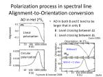 polarization process in spectral line alignment to orientation conversion