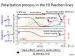 polarization process in the hi paschen lines