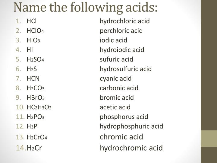 Name the following acids