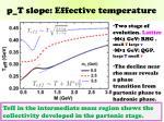 p t slope effective temperature