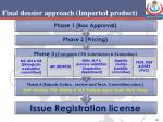 final dossier approach imported product