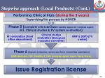 stepwise approach local products cont