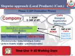 stepwise approach local products cont3