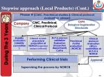 stepwise approach local products cont4