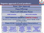 stepwise approach local products