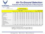 air to ground selection production non recurring factor of recurring cost1