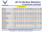 air to surface selection crosschecks continued
