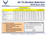 air to surface selection rdte burn rate