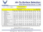 air to surface selection rdte nonrecurring cost per t1 t1000