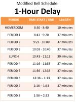 modified bell schedule 1 hour delay
