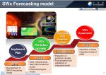 swx forecasting model