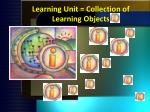 learning unit collection of learning objects