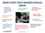 what every staff member should know