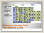 elements missing from mendeleev s table
