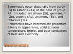 semimetals