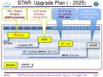 star upgrade plan 2025