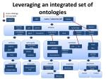 leveraging an integrated set of ontologies