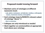 proposed model moving forward